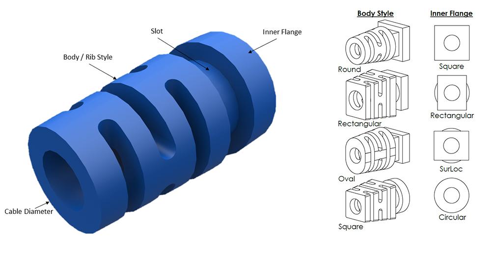 ISC Strain Relief Configurator